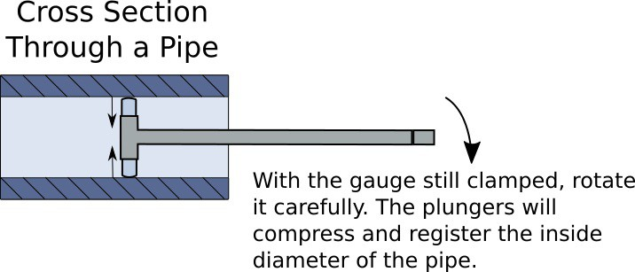measuring a pipe with a telescoping gauge