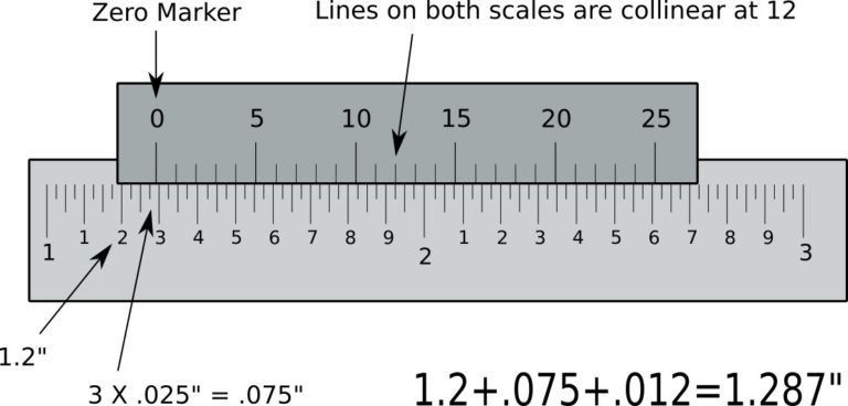 Example measurement with a vernier scale