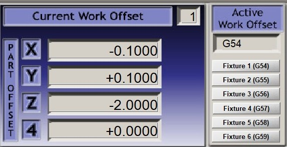 mach3 active work offset table